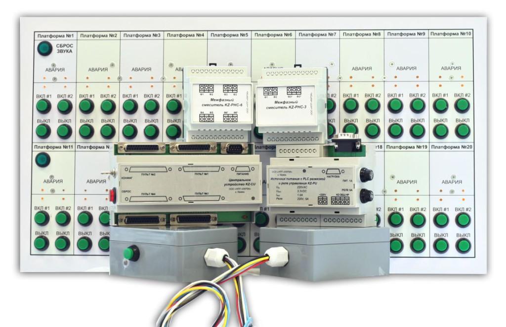 PLC-система 2. Система дистанционного управления и мониторинга через PLC канал